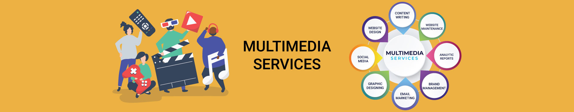 Multimedia Presentation Services