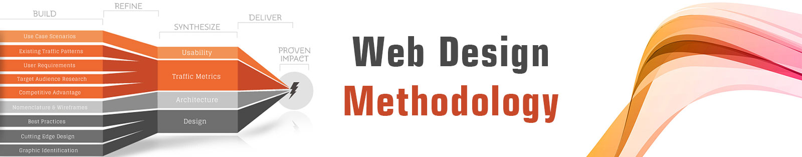 Web Design Methodology
